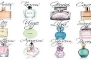 Перфектният парфюм според зодията